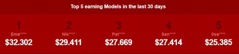 Top 5 earning Models in the las 30 days at Jasmin